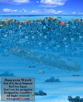 Dunraven Wreck